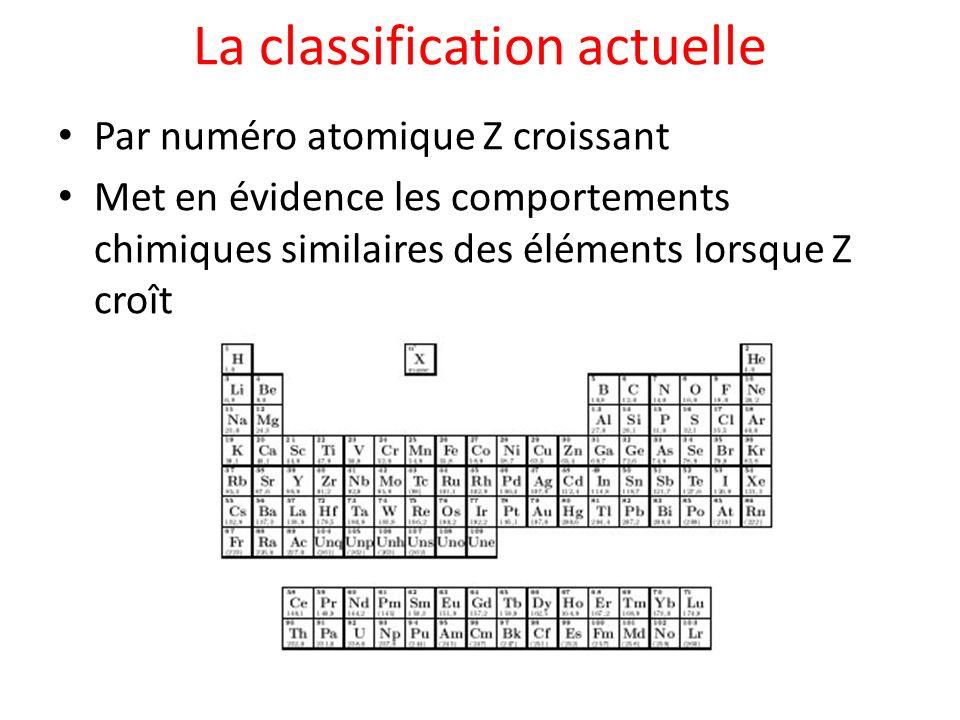 La classification actuelle Par numéro atomique Z croissant Met en évidence les comportements chimiques similaires des éléments lorsque Z croît