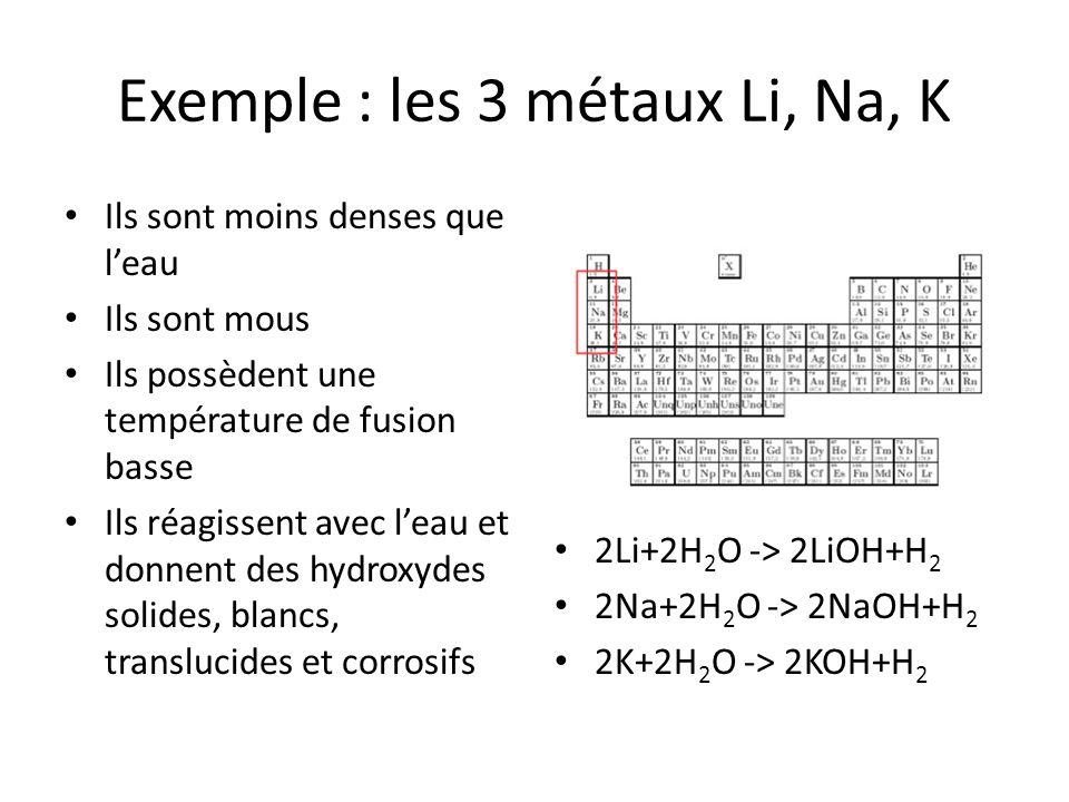 Exemple : les 3 métaux Li, Na, K Ils sont moins denses que leau Ils sont mous Ils possèdent une température de fusion basse Ils réagissent avec leau e