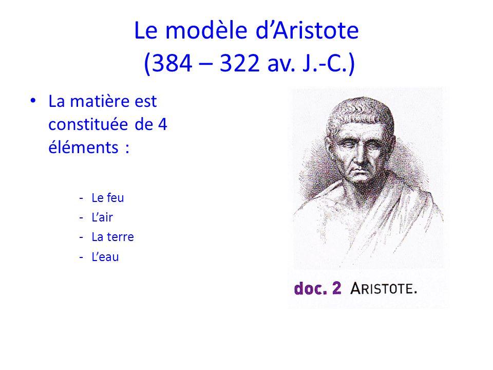 Le modèle dAristote (384 – 322 av. J.-C.) La matière est constituée de 4 éléments : -Le feu -Lair -La terre -Leau