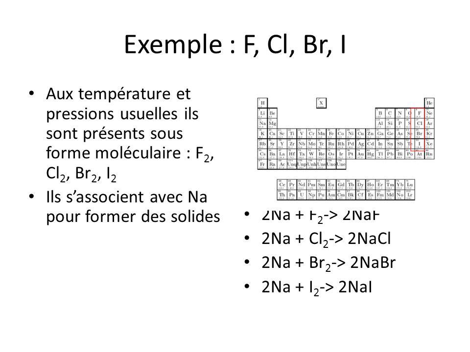 Exemple : F, Cl, Br, I Aux température et pressions usuelles ils sont présents sous forme moléculaire : F 2, Cl 2, Br 2, I 2 Ils sassocient avec Na po