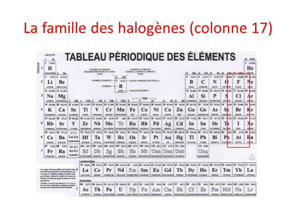La famille des halogènes (colonne 17)