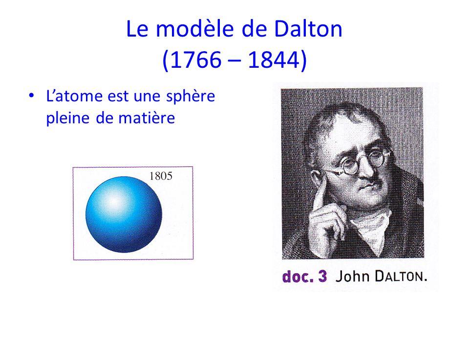 Le modèle de Thomson (1856 – 1940) Découvre lélectron, une particule chargée négativement Latome est une sphère chargée positivement parsemée délectrons en mouvement.