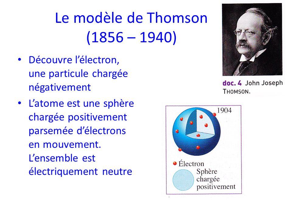 Le modèle de Thomson (1856 – 1940) Découvre lélectron, une particule chargée négativement Latome est une sphère chargée positivement parsemée délectro