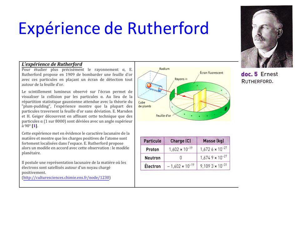 Expérience de Rutherford