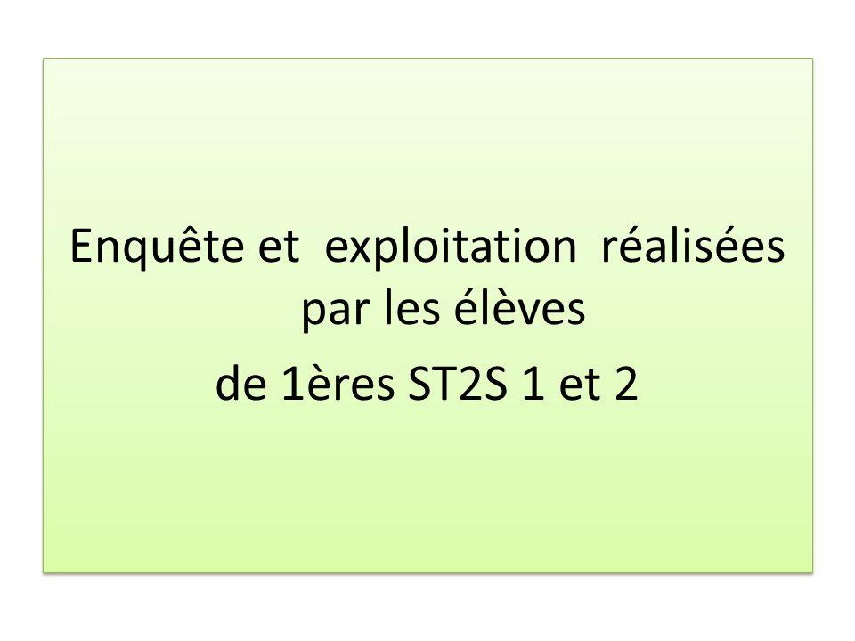 Enquête et exploitation réalisées par les élèves de 1ères ST2S 1 et 2 Enquête et exploitation réalisées par les élèves de 1ères ST2S 1 et 2