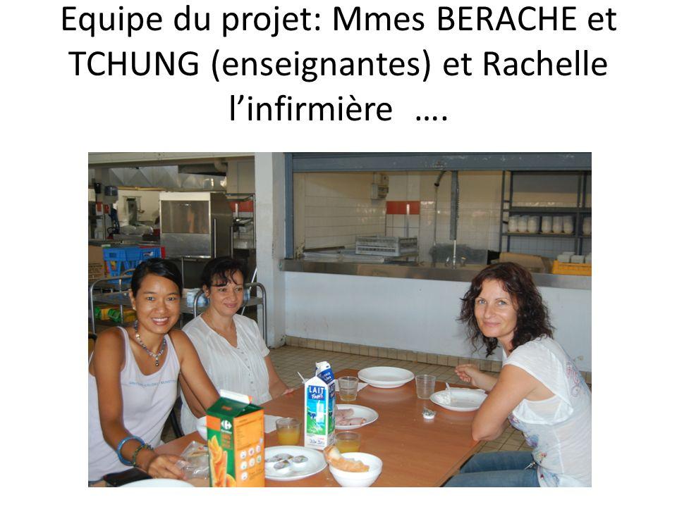 Equipe du projet: Mmes BERACHE et TCHUNG (enseignantes) et Rachelle linfirmière ….