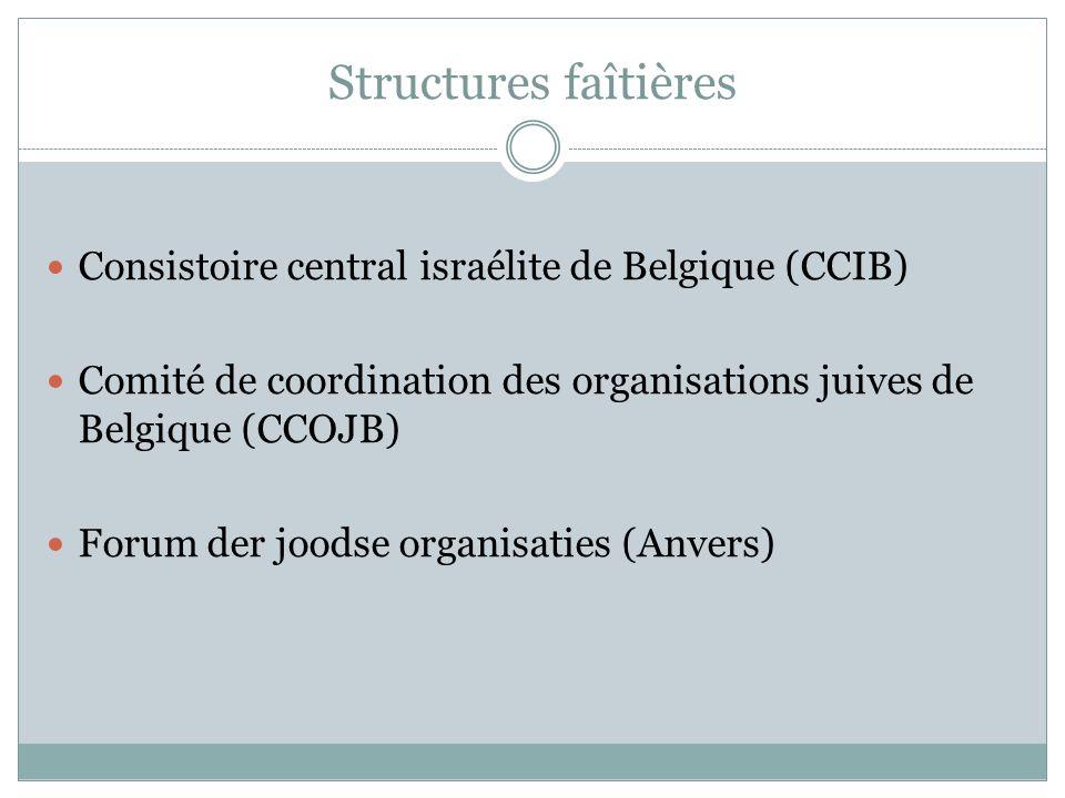 Structures faîtières Consistoire central israélite de Belgique (CCIB) Comité de coordination des organisations juives de Belgique (CCOJB) Forum der joodse organisaties (Anvers)