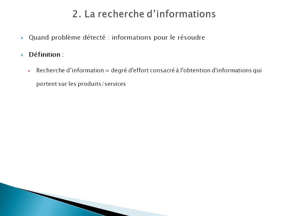 Quand problème détecté : informations pour le résoudre Définition : Recherche dinformation = degré d'effort consacré à l'obtention d'informations qui