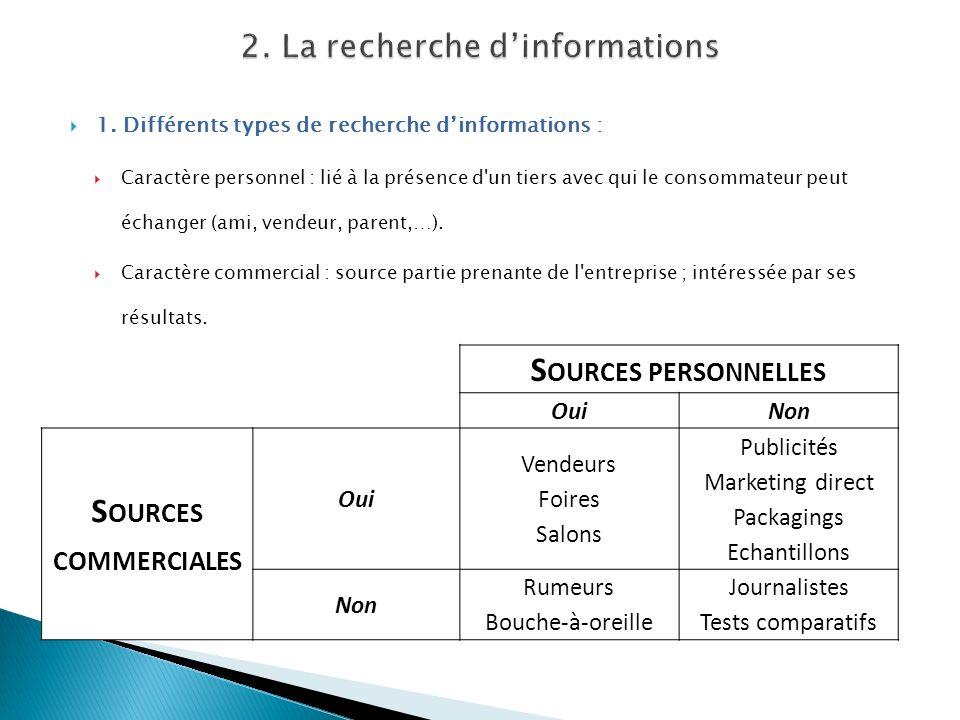 1. Différents types de recherche dinformations : Caractère personnel : lié à la présence d'un tiers avec qui le consommateur peut échanger (ami, vende