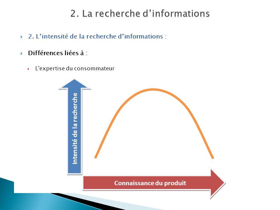 2. Lintensité de la recherche dinformations : Différences liées à : L'expertise du consommateur Intensité de la recherche Connaissance du produit