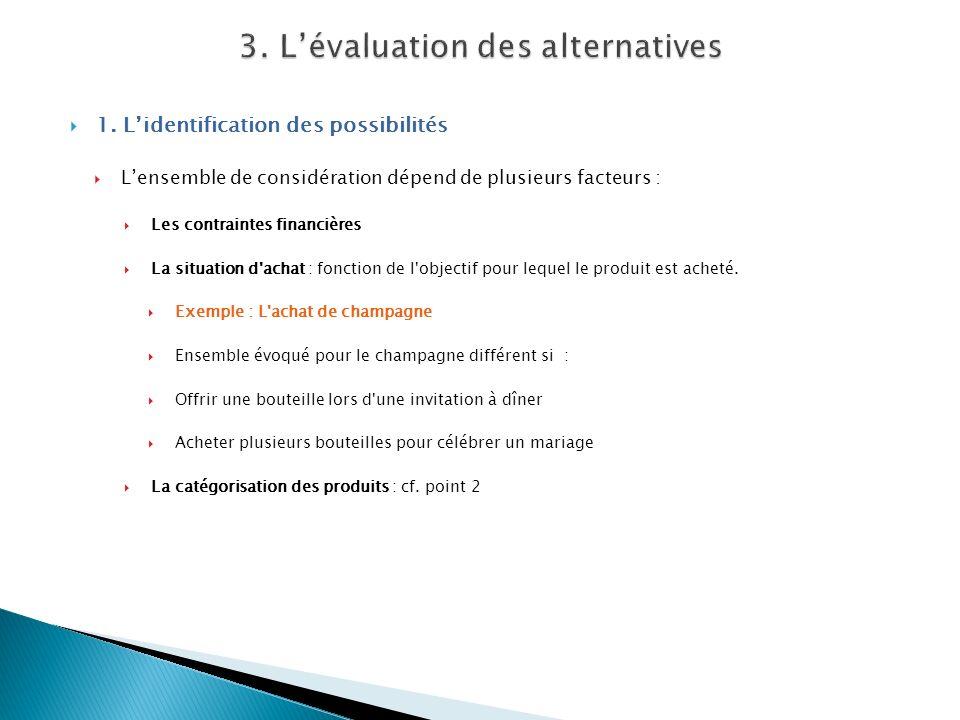 1. Lidentification des possibilités Lensemble de considération dépend de plusieurs facteurs : Les contraintes financières La situation d'achat : fonct