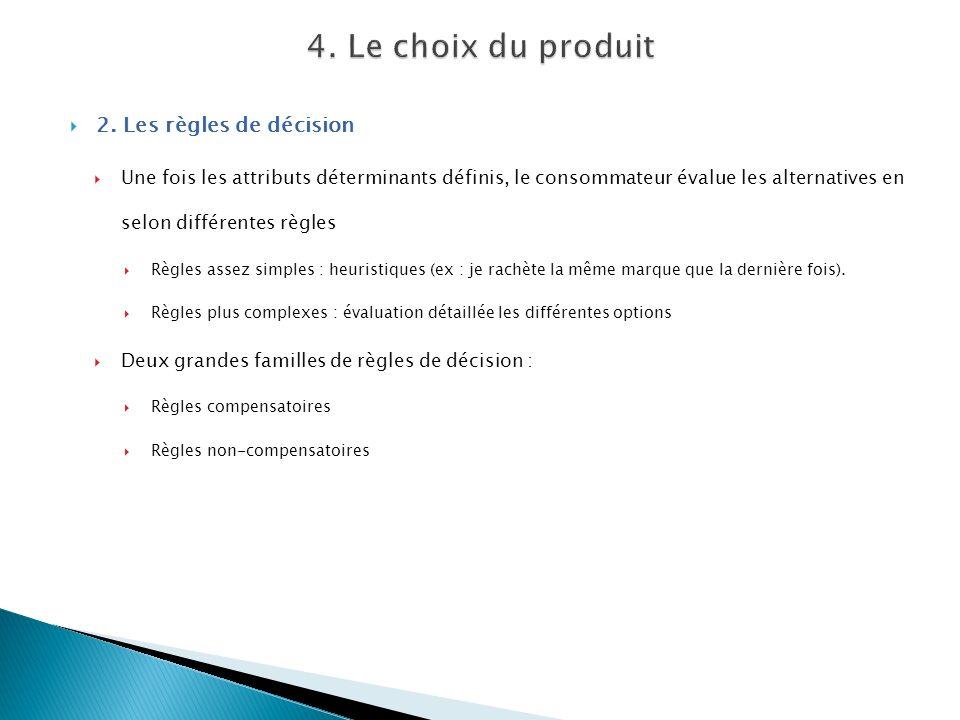 2. Les règles de décision Une fois les attributs déterminants définis, le consommateur évalue les alternatives en selon différentes règles Règles asse