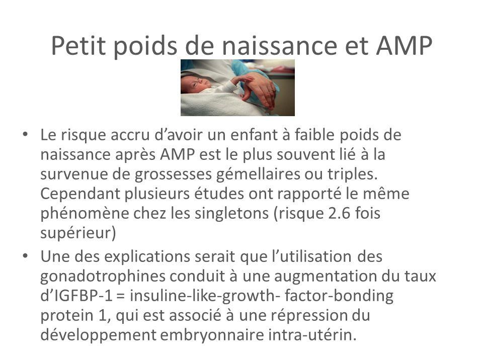 Petit poids de naissance et AMP Le risque accru davoir un enfant à faible poids de naissance après AMP est le plus souvent lié à la survenue de grosse