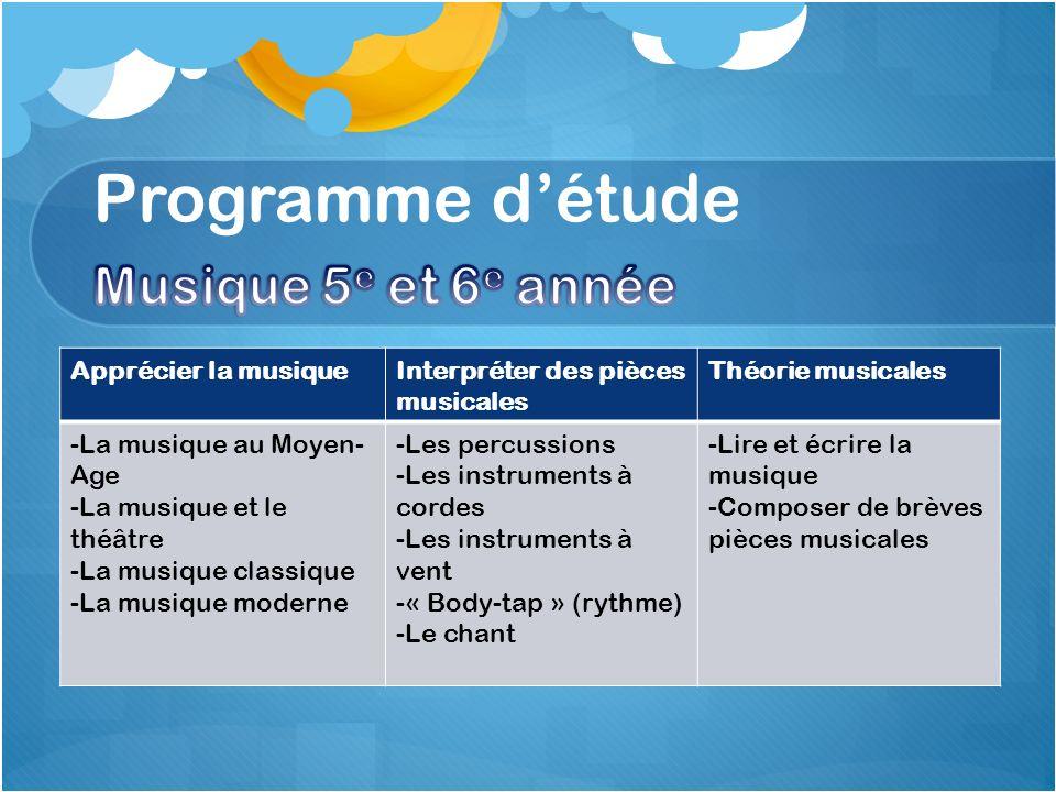 Apprécier la musiqueInterpréter des pièces musicales Théorie musicales -La musique au Moyen- Age -La musique et le théâtre -La musique classique -La m