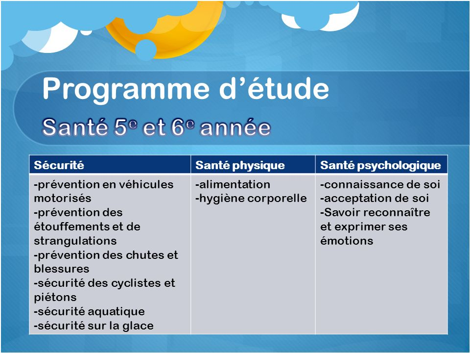 SécuritéSanté physiqueSanté psychologique -prévention en véhicules motorisés -prévention des étouffements et de strangulations -prévention des chutes