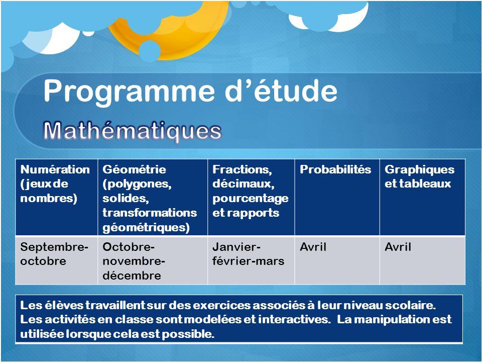 Numération (jeux de nombres) Géométrie (polygones, solides, transformations géométriques) Fractions, décimaux, pourcentage et rapports ProbabilitésGra