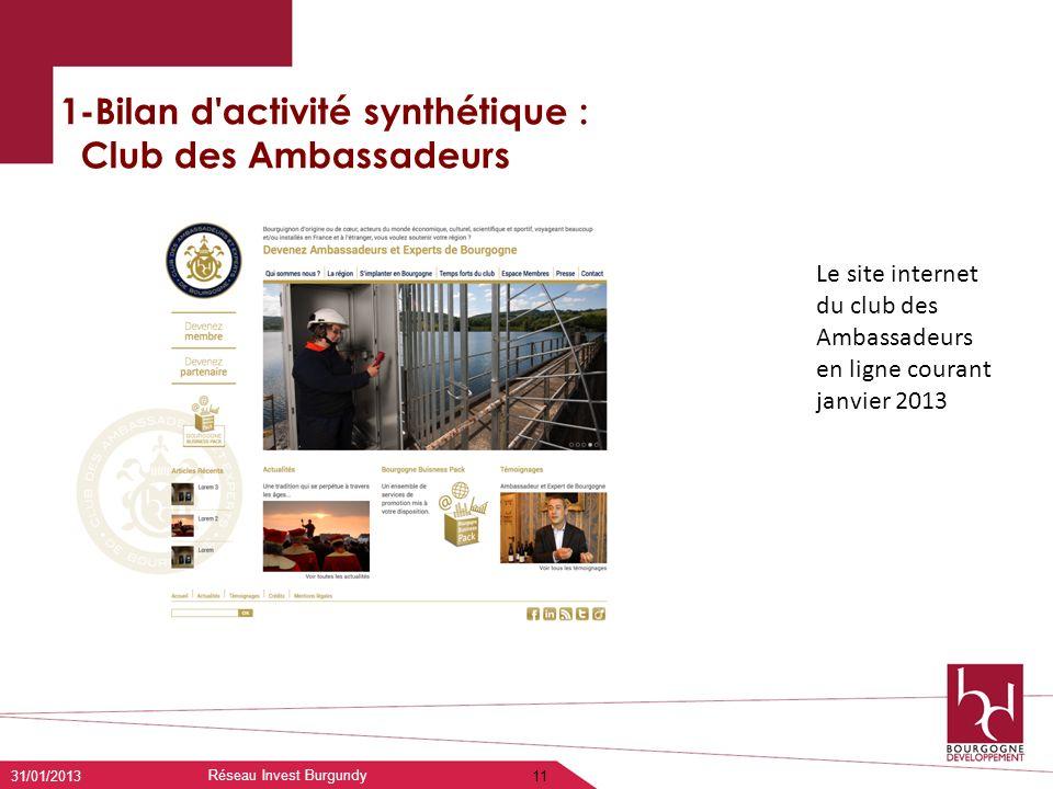 1-Bilan d'activité synthétique : Club des Ambassadeurs 31/01/2013 Réseau Invest Burgundy 11 Le site internet du club des Ambassadeurs en ligne courant
