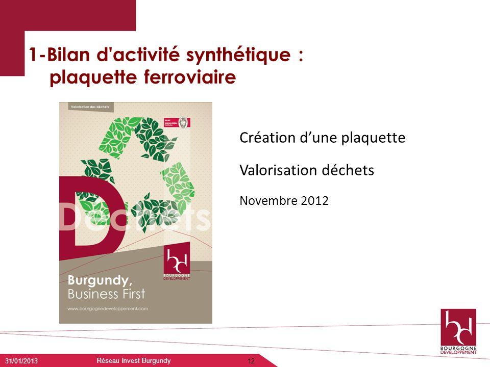 1-Bilan d'activité synthétique : plaquette ferroviaire 31/01/2013 Réseau Invest Burgundy 12 Création dune plaquette Valorisation déchets Novembre 2012