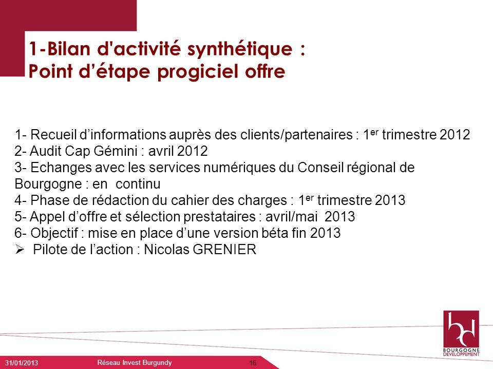 1-Bilan d'activité synthétique : Point détape progiciel offre 31/01/2013 Réseau Invest Burgundy 16 1- Recueil dinformations auprès des clients/partena