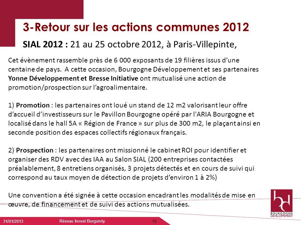 3-Retour sur les actions communes 2012 31/01/2013 Réseau Invest Burgundy 19 SIAL 2012 : 21 au 25 octobre 2012, à Paris-Villepinte, Cet évènement rasse
