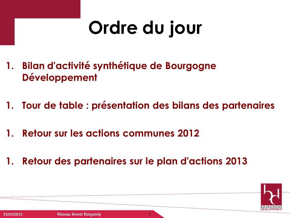 Ordre du jour 1.Bilan d'activité synthétique de Bourgogne Développement 1.Tour de table : présentation des bilans des partenaires 1.Retour sur les act