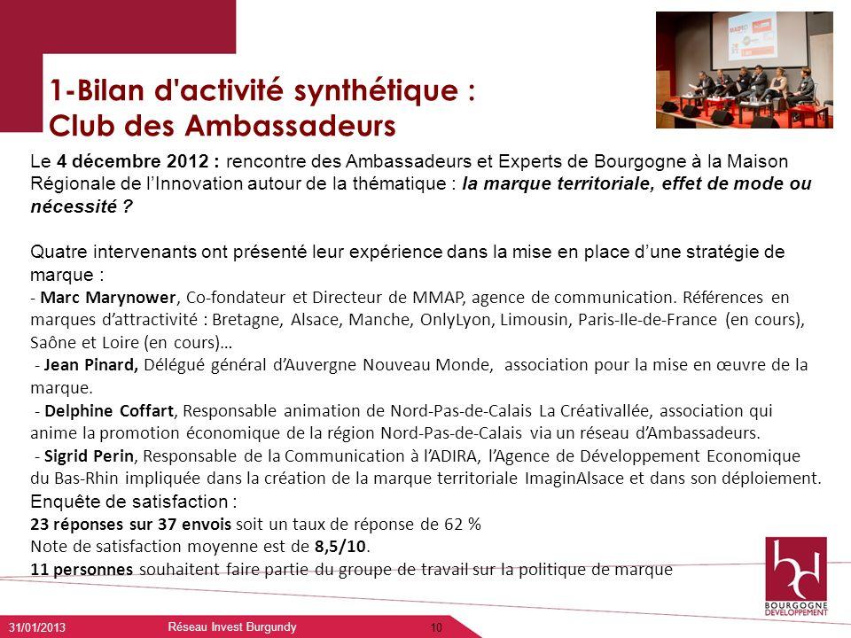 1-Bilan d'activité synthétique : Club des Ambassadeurs 31/01/2013 Réseau Invest Burgundy 10 Le 4 décembre 2012 : rencontre des Ambassadeurs et Experts