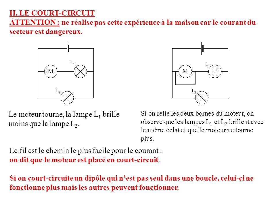 II. LE COURT-CIRCUIT ATTENTION : ne réalise pas cette expérience à la maison car le courant du secteur est dangereux. Le fil est le chemin le plus fac