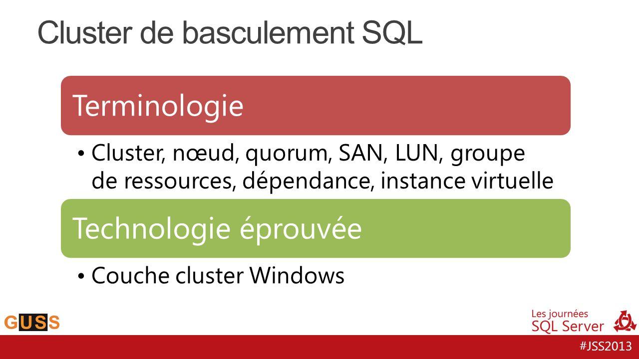 #JSS2013 Cluster de basculement SQL Terminologie Cluster, nœud, quorum, SAN, LUN, groupe de ressources, dépendance, instance virtuelle Technologie épr