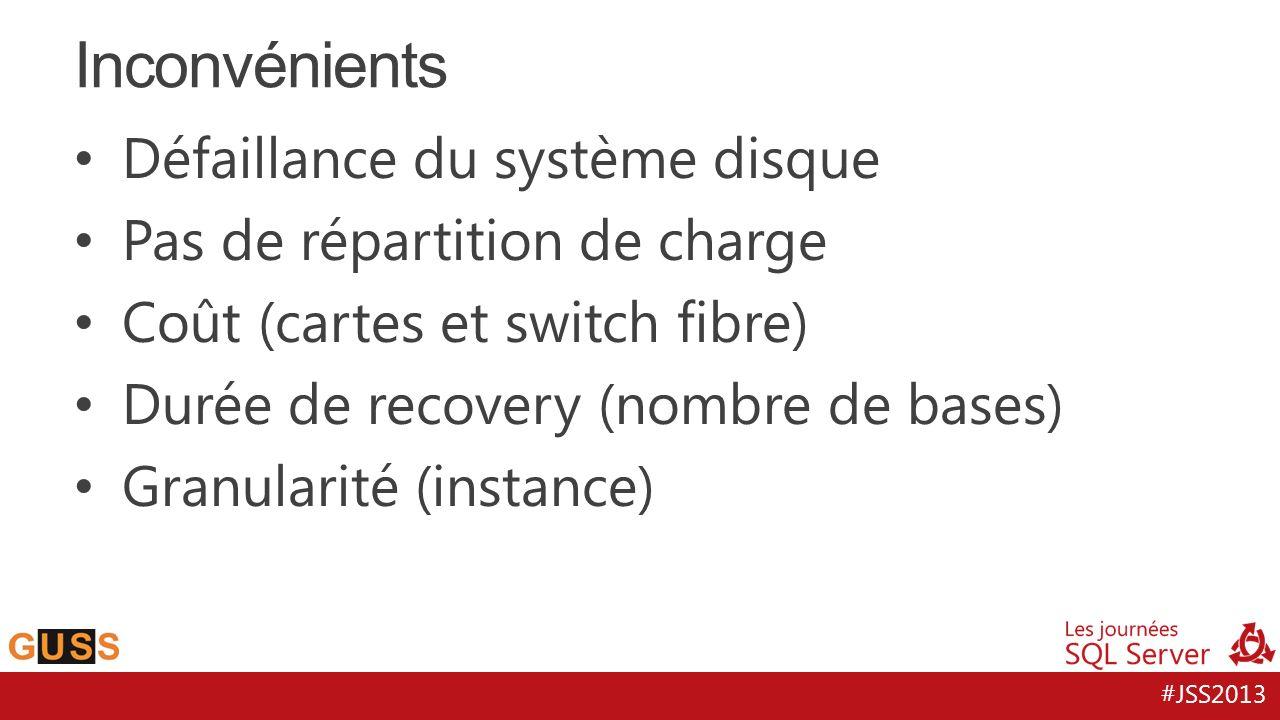 #JSS2013 Inconvénients Défaillance du système disque Pas de répartition de charge Coût (cartes et switch fibre) Durée de recovery (nombre de bases) Gr