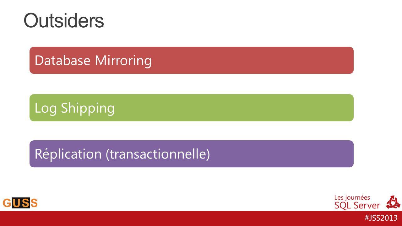 #JSS2013 Database MirroringLog ShippingRéplication (transactionnelle) Outsiders