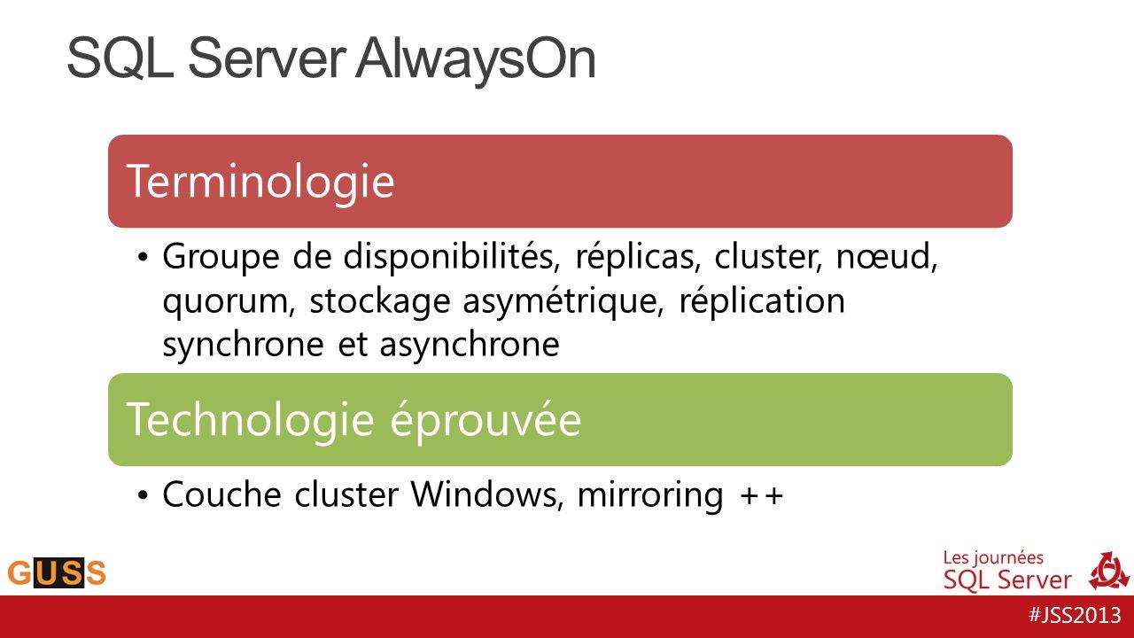 #JSS2013 SQL Server AlwaysOn Terminologie Groupe de disponibilités, réplicas, cluster, nœud, quorum, stockage asymétrique, réplication synchrone et as
