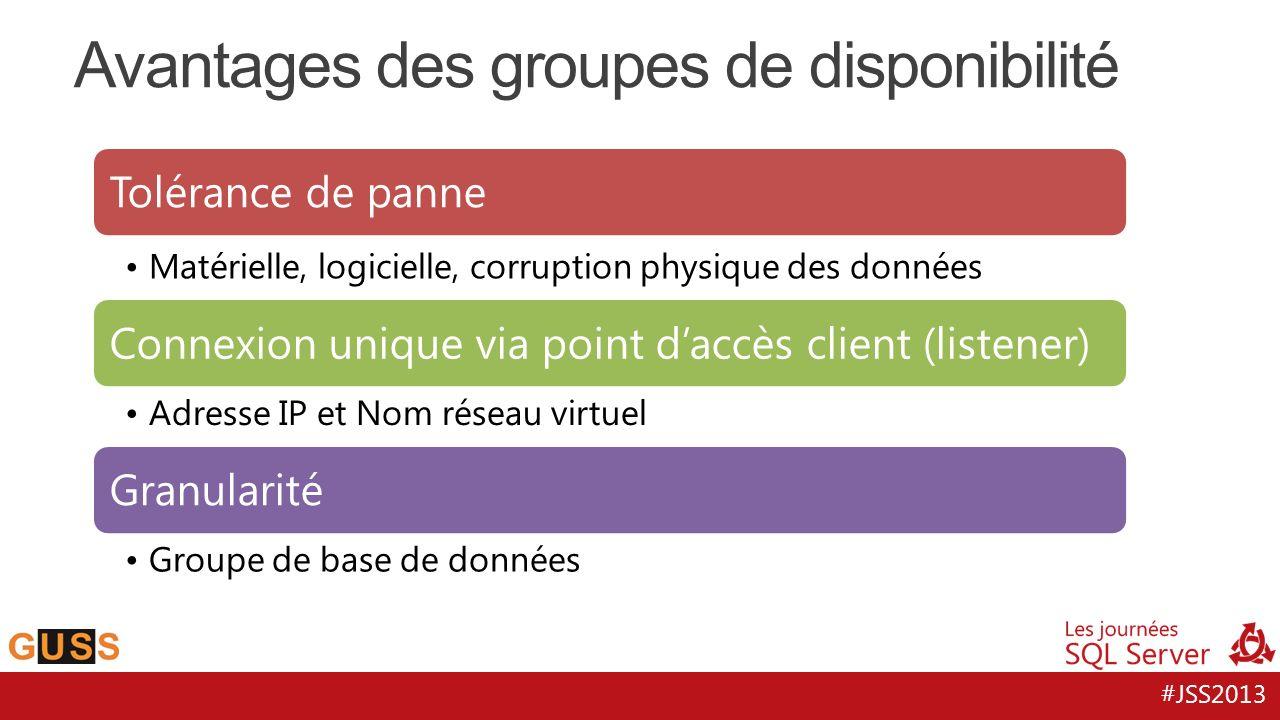 #JSS2013 Tolérance de panne Matérielle, logicielle, corruption physique des données Connexion unique via point daccès client (listener) Adresse IP et