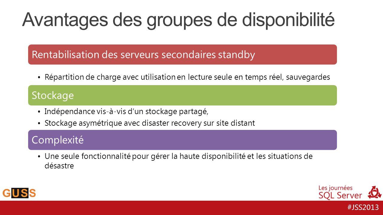 #JSS2013 Rentabilisation des serveurs secondaires standby Répartition de charge avec utilisation en lecture seule en temps réel, sauvegardes Stockage