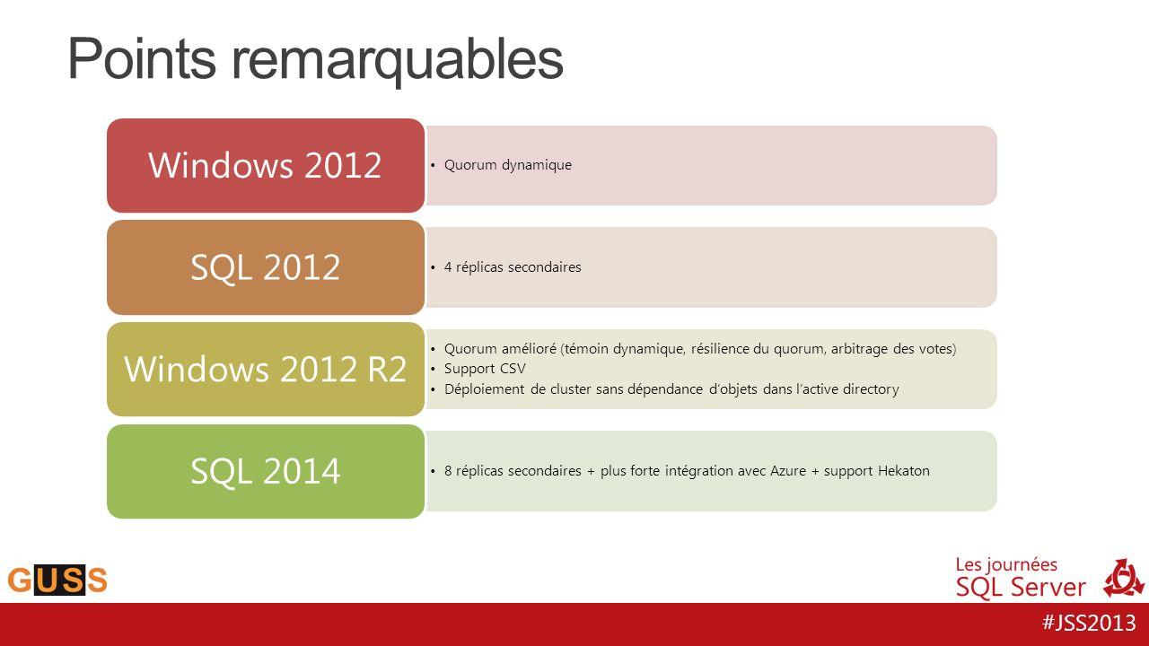 #JSS2013 Quorum dynamique Windows 2012 4 réplicas secondaires SQL 2012 Quorum amélioré (témoin dynamique, résilience du quorum, arbitrage des votes) S