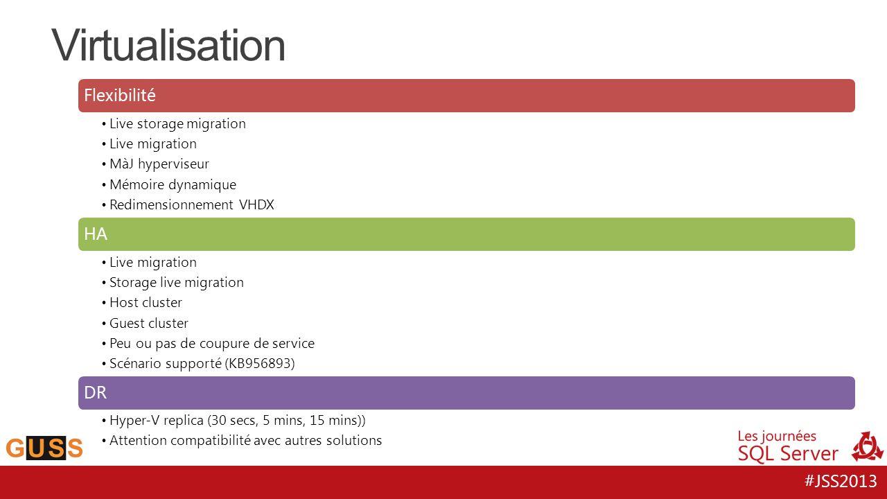 #JSS2013 Flexibilité Live storage migration Live migration MàJ hyperviseur Mémoire dynamique Redimensionnement VHDX HA Live migration Storage live mig