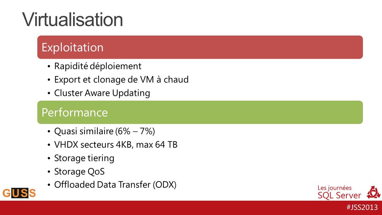 #JSS2013 Exploitation Rapidité déploiement Export et clonage de VM à chaud Cluster Aware Updating Performance Quasi similaire (6% – 7%) VHDX secteurs