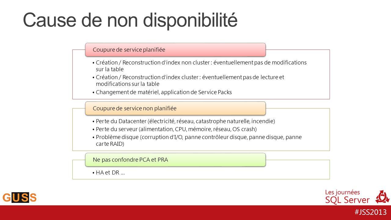 #JSS2013 Cause de non disponibilité Création / Reconstruction dindex non cluster : éventuellement pas de modifications sur la table Création / Reconst