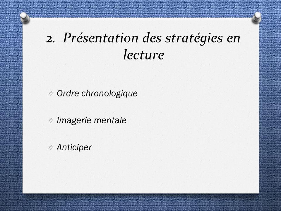 2. Présentation des stratégies en lecture O Ordre chronologique O Imagerie mentale O Anticiper