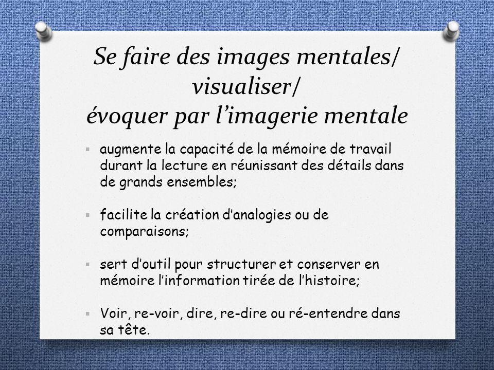 Se faire des images mentales/ visualiser/ évoquer par limagerie mentale augmente la capacité de la mémoire de travail durant la lecture en réunissant
