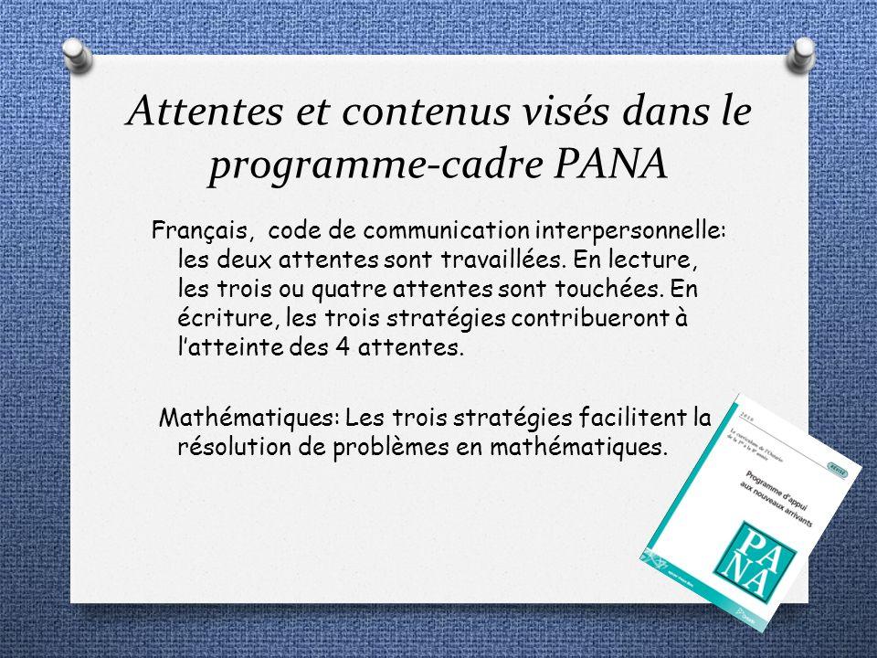 Attentes et contenus visés dans le programme-cadre PANA Français, code de communication interpersonnelle: les deux attentes sont travaillées. En lectu