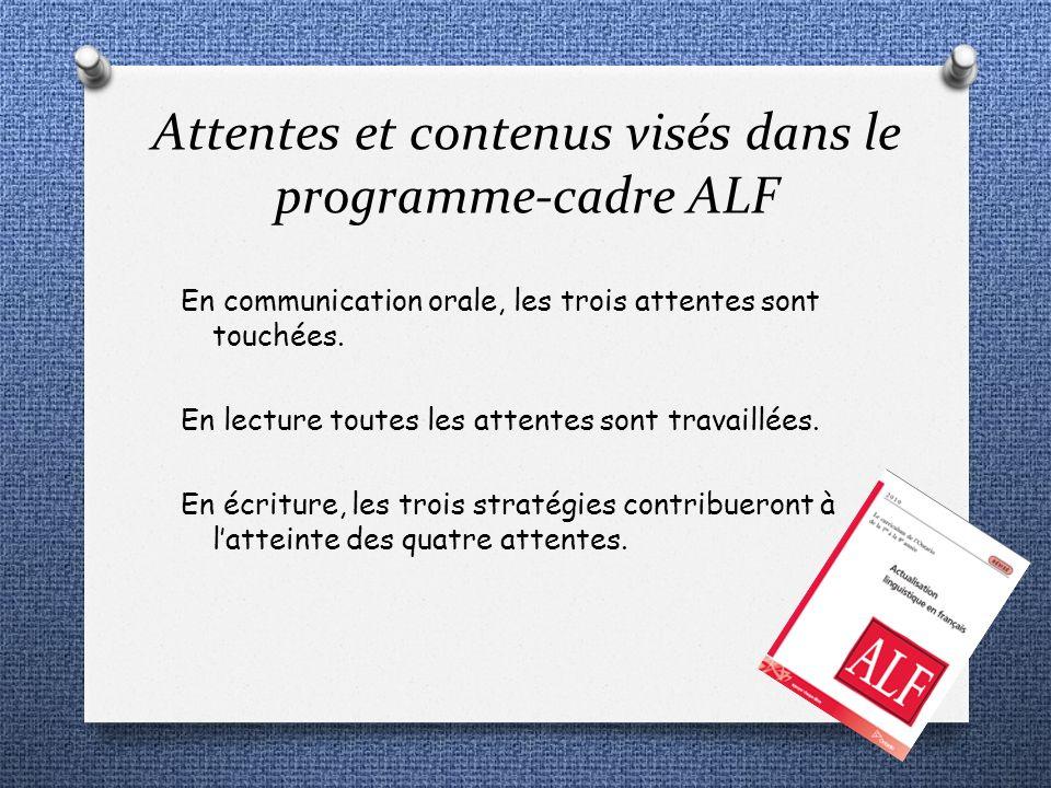 Attentes et contenus visés dans le programme-cadre ALF En communication orale, les trois attentes sont touchées. En lecture toutes les attentes sont t