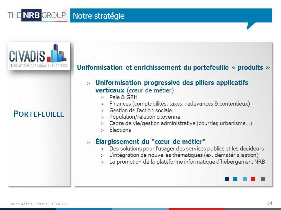 14 Notre stratégie Fusion Adéhis - Stesud | CIVADIS Uniformisation progressive des piliers applicatifs verticaux (cœur de métier) Paie & GRH Finances