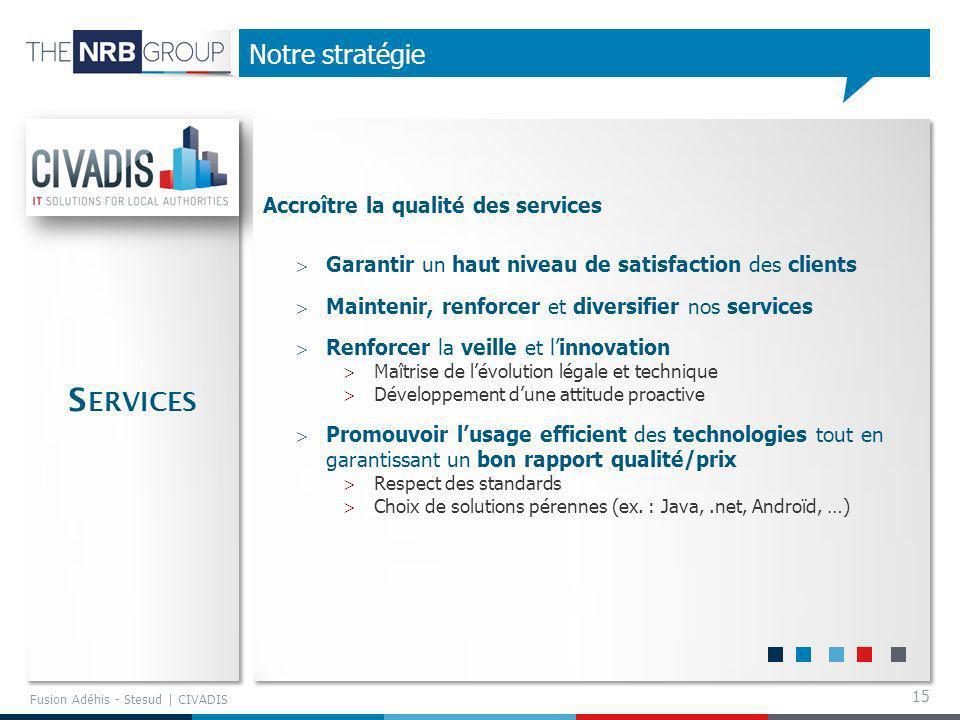 15 Notre stratégie Fusion Adéhis - Stesud | CIVADIS Garantir un haut niveau de satisfaction des clients Maintenir, renforcer et diversifier nos servic