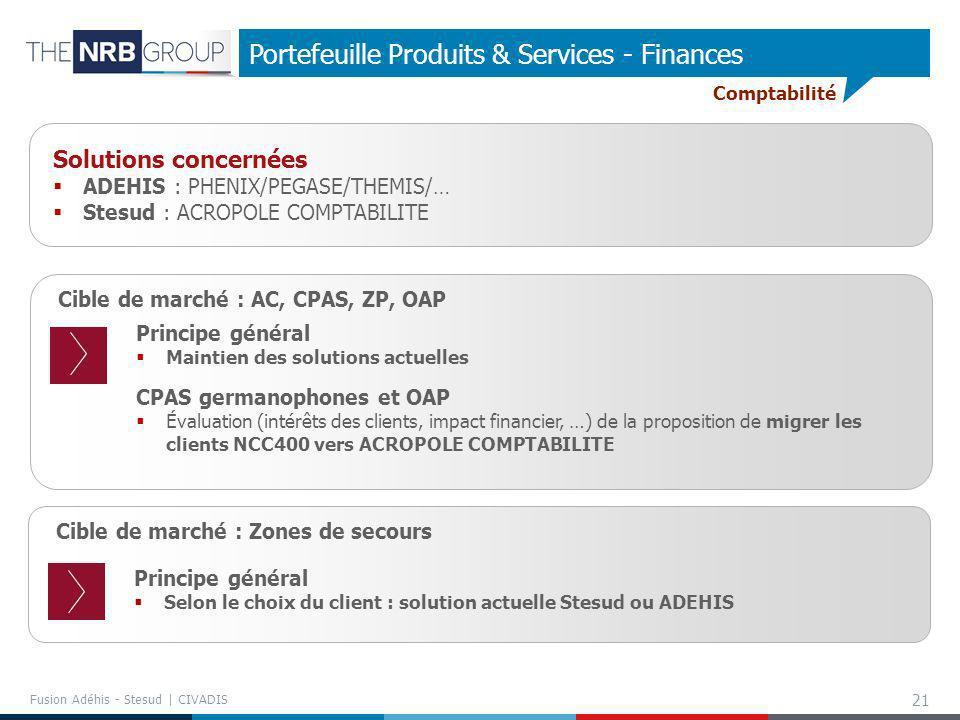 21 Portefeuille Produits & Services - Finances Cible de marché : AC, CPAS, ZP, OAP Principe général Maintien des solutions actuelles CPAS germanophone