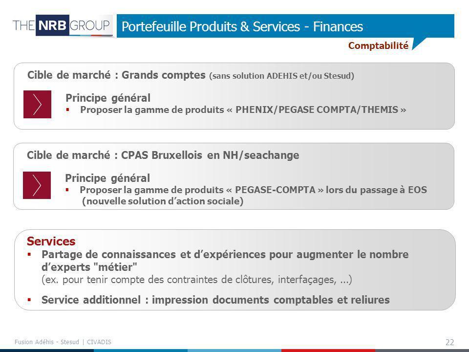 22 Portefeuille Produits & Services - Finances Cible de marché : Grands comptes (sans solution ADEHIS et/ou Stesud) Principe général Proposer la gamme