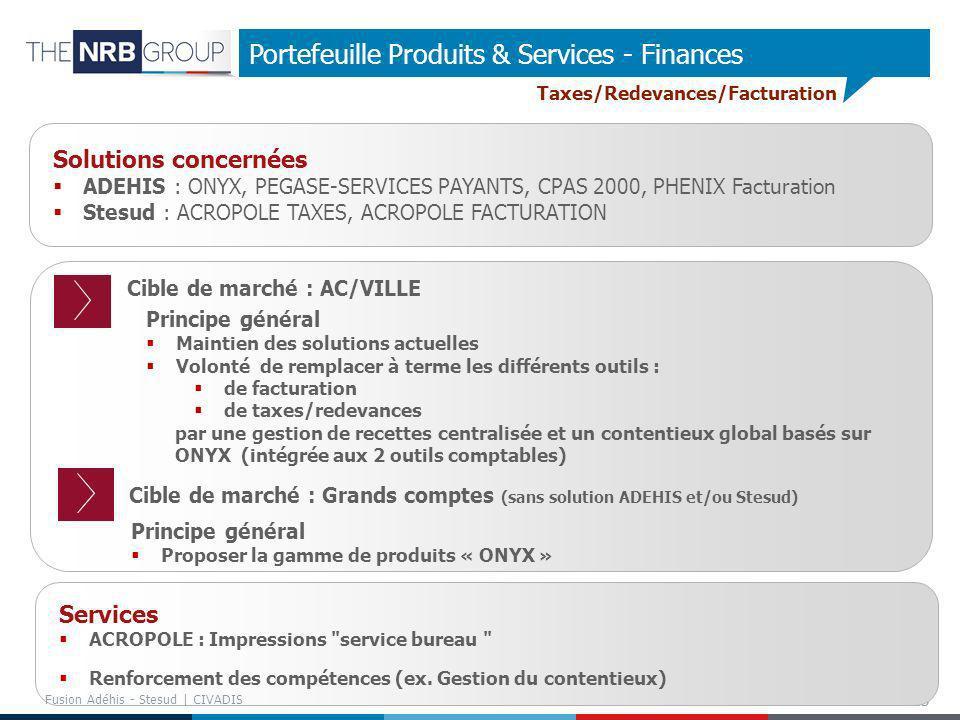 23 Portefeuille Produits & Services - Finances Solutions concernées ADEHIS : ONYX, PEGASE-SERVICES PAYANTS, CPAS 2000, PHENIX Facturation Stesud : ACR