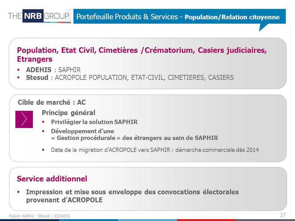 27 Fusion Adéhis - Stesud | CIVADIS Portefeuille Produits & Services - Population/Relation citoyenne Cible de marché : AC Principe général Privilégier