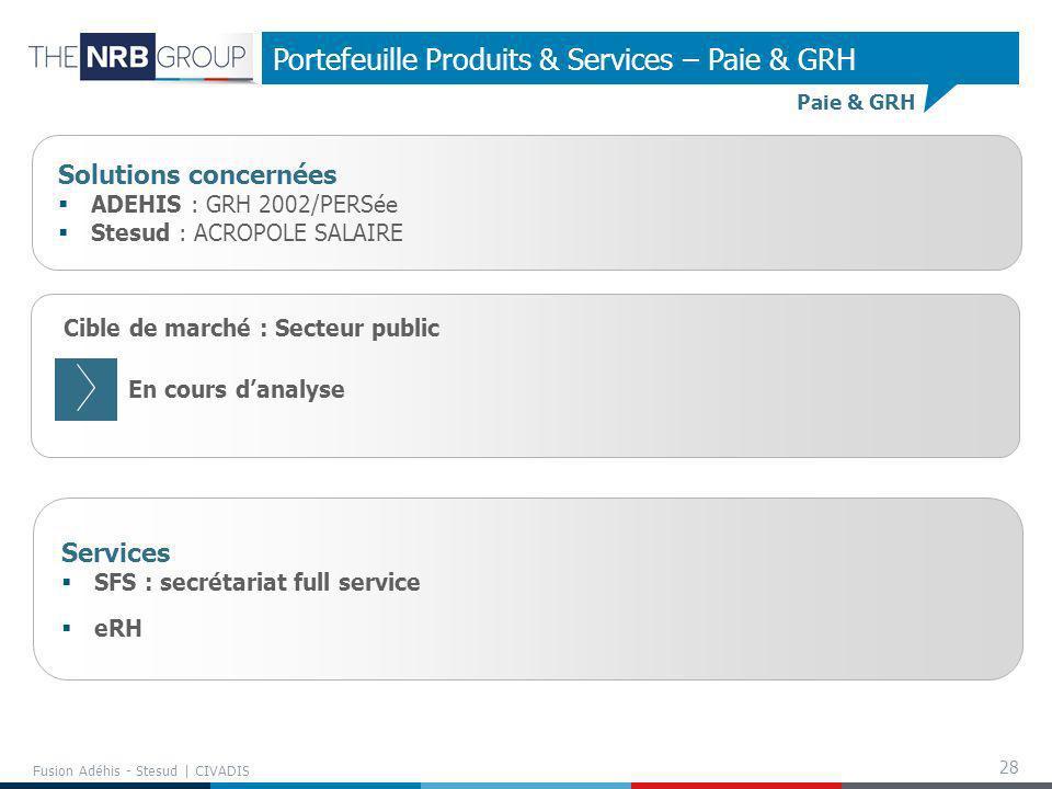 28 Fusion Adéhis - Stesud | CIVADIS Portefeuille Produits & Services – Paie & GRH Cible de marché : Secteur public En cours danalyse Solutions concern