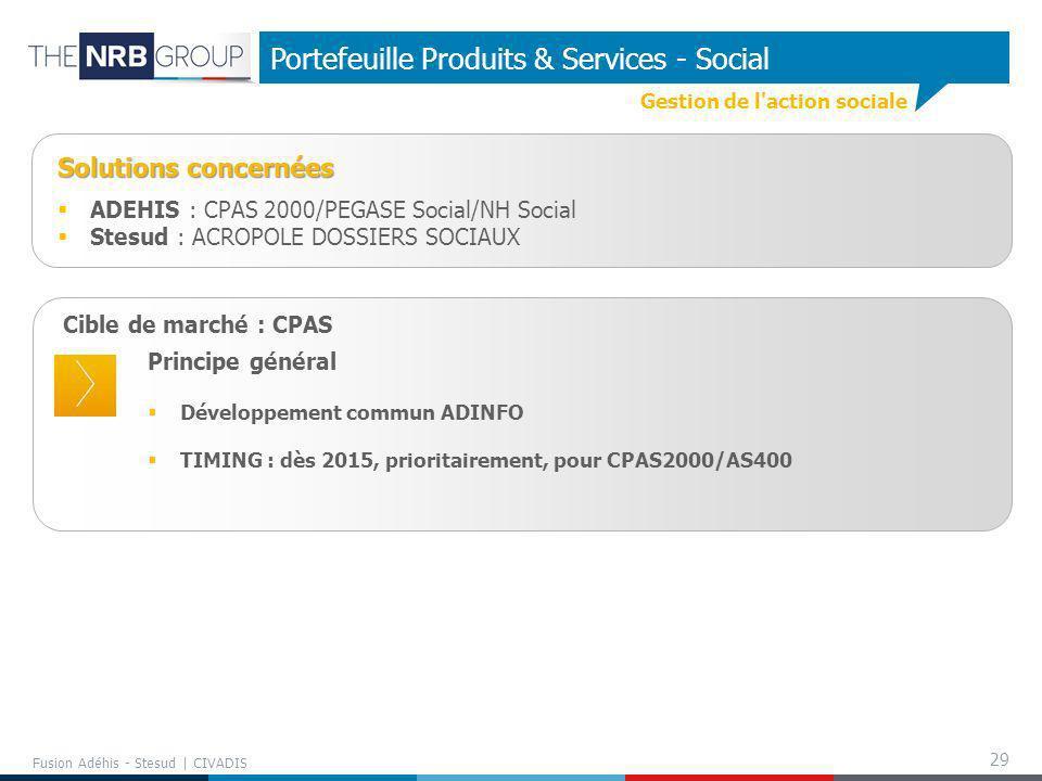 29 Fusion Adéhis - Stesud | CIVADIS Portefeuille Produits & Services - Social Cible de marché : CPAS Principe général Développement commun ADINFO TIMI