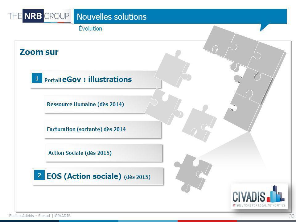 33 Nouvelles solutions Évolution Ressource Humaine (dès 2014) Portail eGov : illustrations Action Sociale (dès 2015) 1 Zoom sur Facturation (sortante)